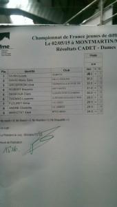 finale cadette