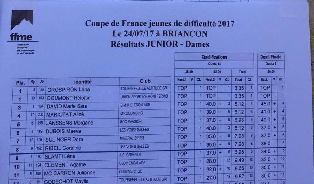 R sultats des demi finales de la coupe de france de brian on planetgrimpe toute l - Resultats coupe de france ...